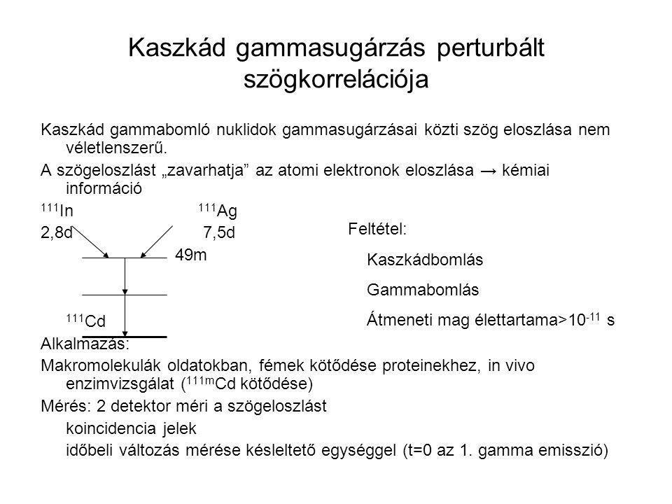 Kaszkád gammasugárzás perturbált szögkorrelációja Kaszkád gammabomló nuklidok gammasugárzásai közti szög eloszlása nem véletlenszerű. A szögeloszlást