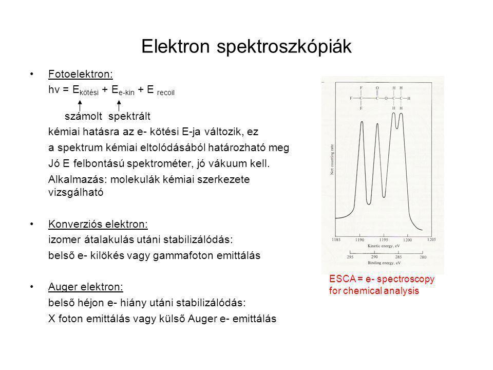 Elektron spektroszkópiák Fotoelektron: hv = E kötési + E e-kin + E recoil számolt spektrált kémiai hatásra az e- kötési E-ja változik, ez a spektrum kémiai eltolódásából határozható meg Jó E felbontású spektrométer, jó vákuum kell.