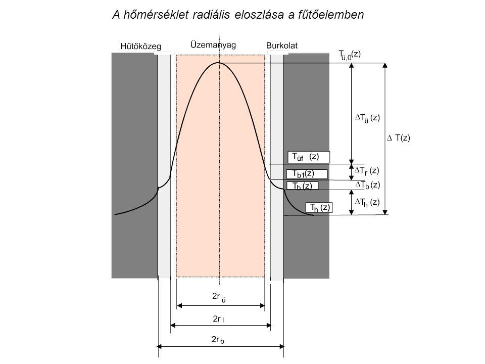 A hőmérséklet radiális eloszlása a fűtőelemben