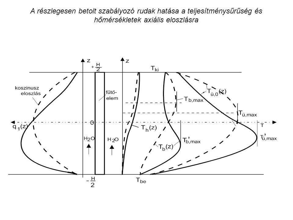 A részlegesen betolt szabályozó rudak hatása a teljesítménysűrűség és hőmérsékletek axiális eloszlásra
