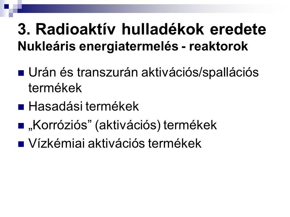 """3. Radioaktív hulladékok eredete Nukleáris energiatermelés - reaktorok Urán és transzurán aktivációs/spallációs termékek Hasadási termékek """"Korróziós"""""""