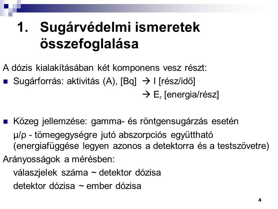 15 2.Radioaktív hulladékok definíciói, szabályozás Kiemelt nukleáris létesítmények Magyarországon:  Paksi Atomerőmű  KKÁT (kiégett kazetták tárolása)  2 kutatóreaktor -AEKI -BME  Bátaapáti (NRHT)  Püspökszilágyi Hulladéktároló (RHFT)