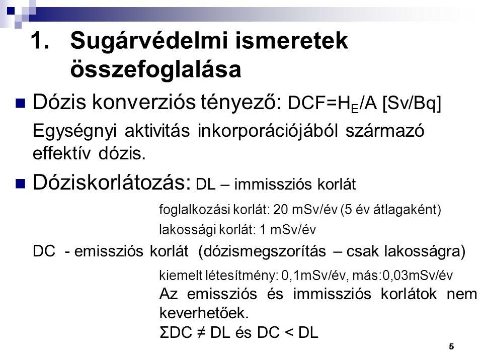 5 1.Sugárvédelmi ismeretek összefoglalása Dózis konverziós tényező: DCF=H E /A [Sv/Bq] Egységnyi aktivitás inkorporációjából származó effektív dózis.