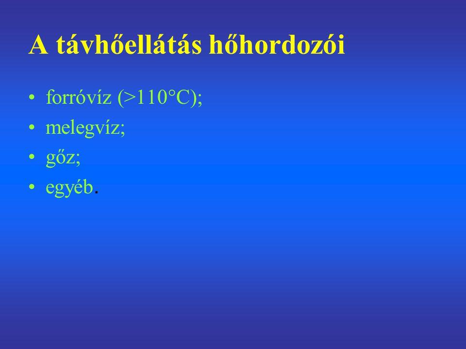 A távhőellátás hőhordozói forróvíz (>110°C); melegvíz; gőz; egyéb.