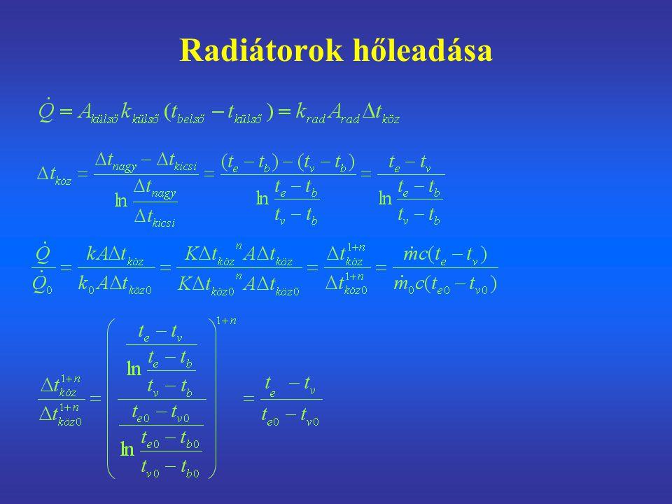 Radiátorok hőleadása
