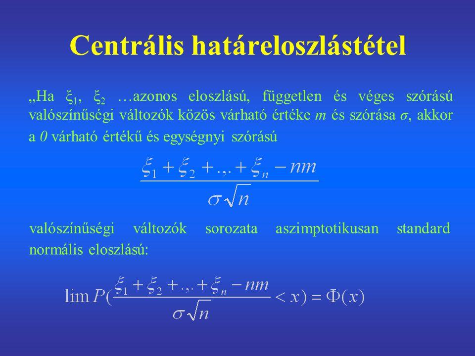 """Centrális határeloszlástétel """"Ha ξ 1, ξ 2 …azonos eloszlású, független és véges szórású valószínűségi változók közös várható értéke m és szórása σ, ak"""
