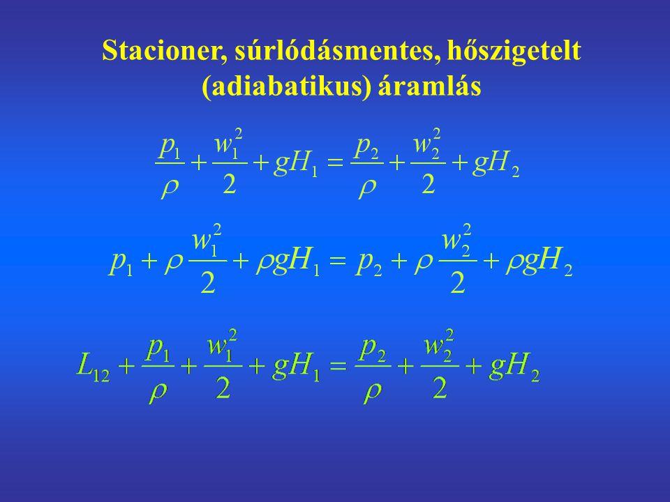 Stacioner, súrlódásmentes, hőszigetelt (adiabatikus) áramlás