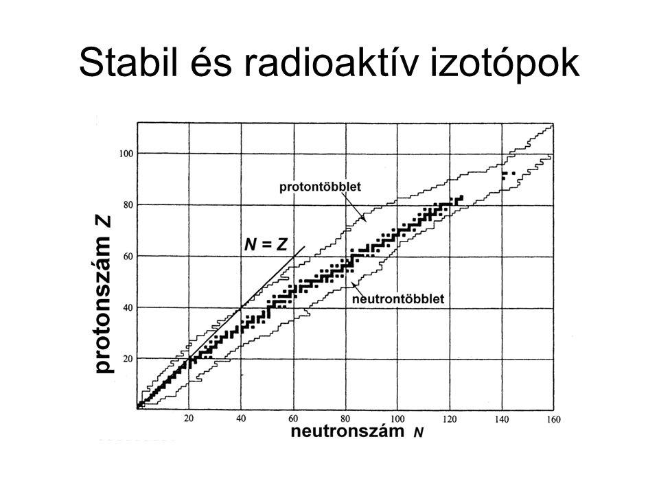 Stabil és radioaktív izotópok