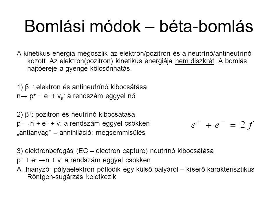 Bomlási módok – béta-bomlás A kinetikus energia megoszlik az elektron/pozitron és a neutrínó/antineutrínó között. Az elektron(pozitron) kinetikus ener