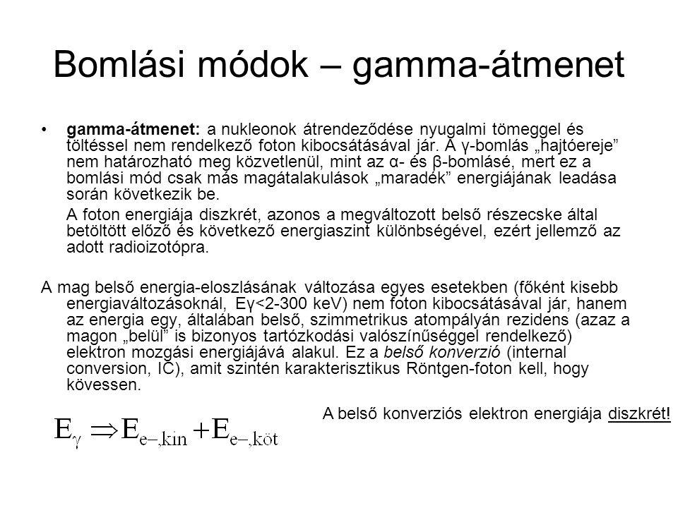 Bomlási módok – gamma-átmenet gamma-átmenet: a nukleonok átrendeződése nyugalmi tömeggel és töltéssel nem rendelkező foton kibocsátásával jár. A γ-bom