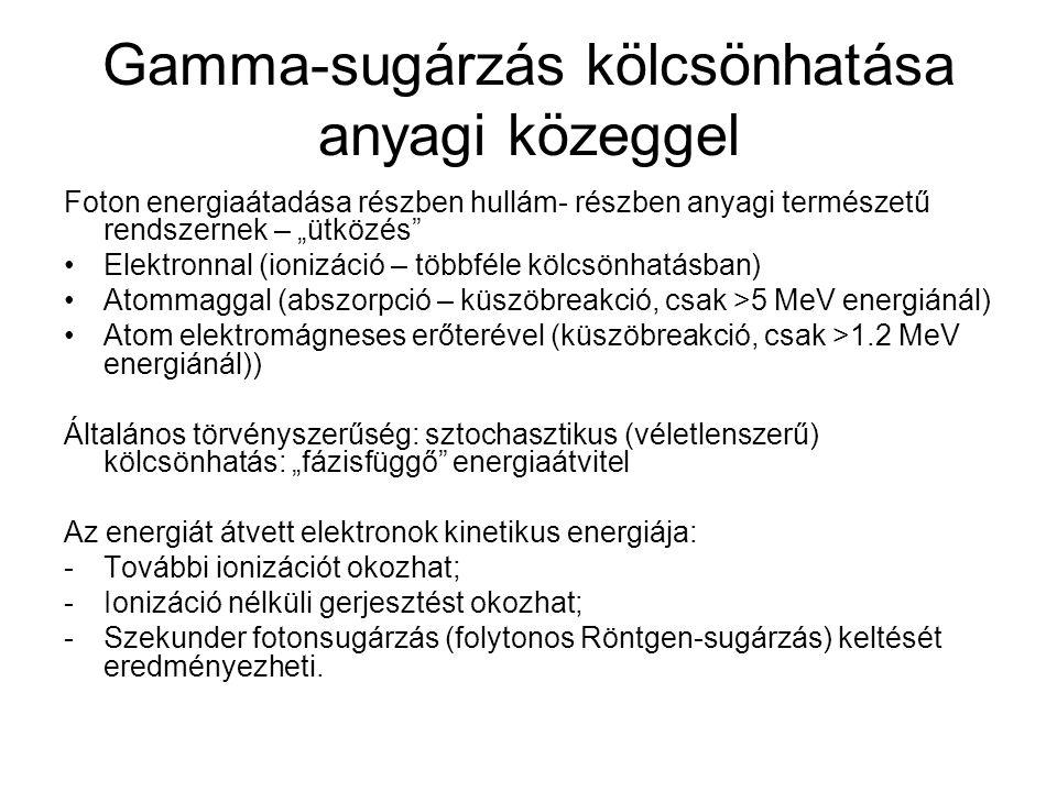 """Gamma-sugárzás kölcsönhatása anyagi közeggel Foton energiaátadása részben hullám- részben anyagi természetű rendszernek – """"ütközés"""" Elektronnal (ioniz"""