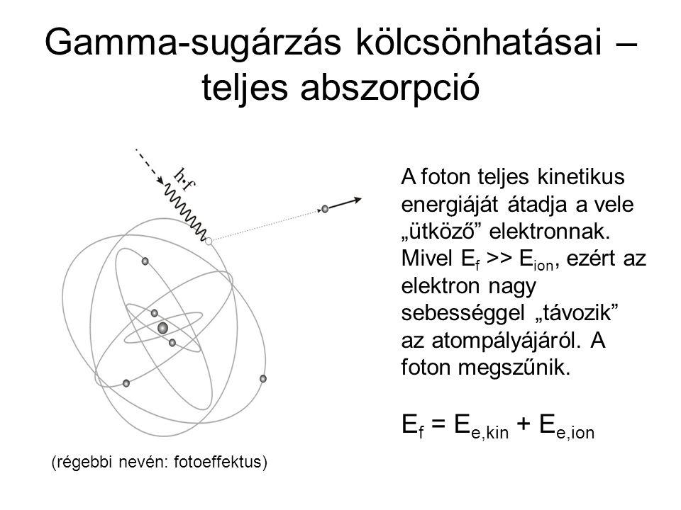 """Gamma-sugárzás kölcsönhatásai – teljes abszorpció A foton teljes kinetikus energiáját átadja a vele """"ütköző"""" elektronnak. Mivel E f >> E ion, ezért az"""