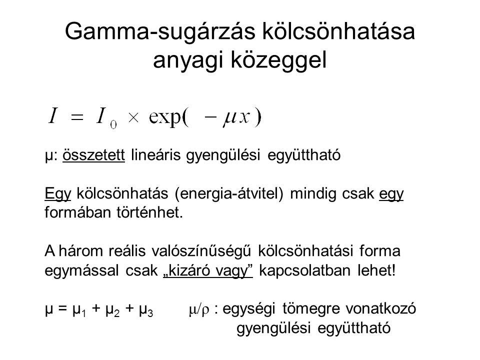 Gamma-sugárzás kölcsönhatása anyagi közeggel μ: összetett lineáris gyengülési együttható Egy kölcsönhatás (energia-átvitel) mindig csak egy formában t