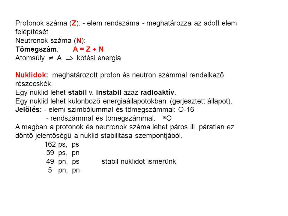 Protonok száma (Z): - elem rendszáma - meghatározza az adott elem felépítését Neutronok száma (N): Tömegszám: A = Z + N Atomsúly  A  kötési energia