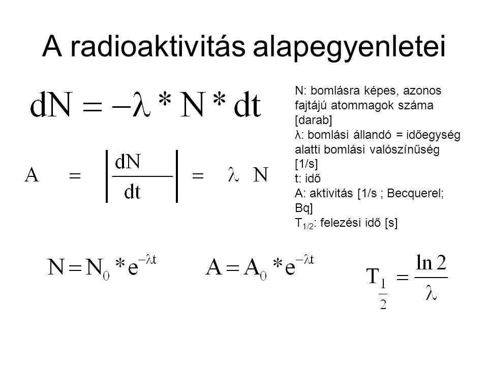 A radioaktivitás alapegyenletei N: bomlásra képes, azonos fajtájú atommagok száma [darab] λ: bomlási állandó = időegység alatti bomlási valószínűség [