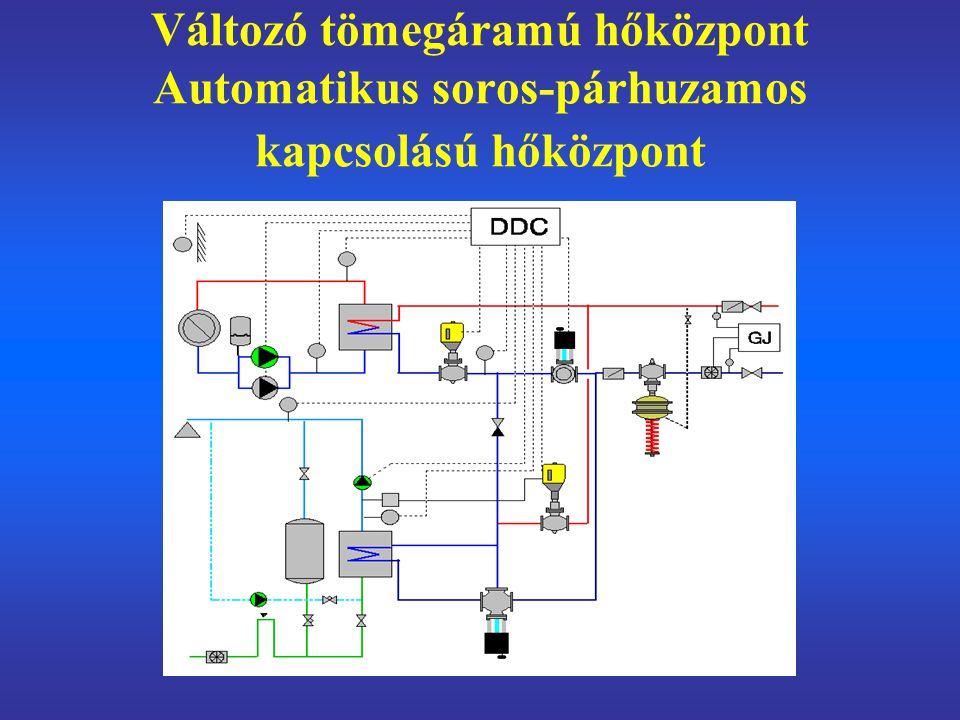 Változó tömegáramú hőközpont Automatikus soros-párhuzamos kapcsolású hőközpont