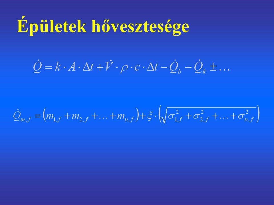 A hőigények valószínűség-elméleti vizsgálata..,,.