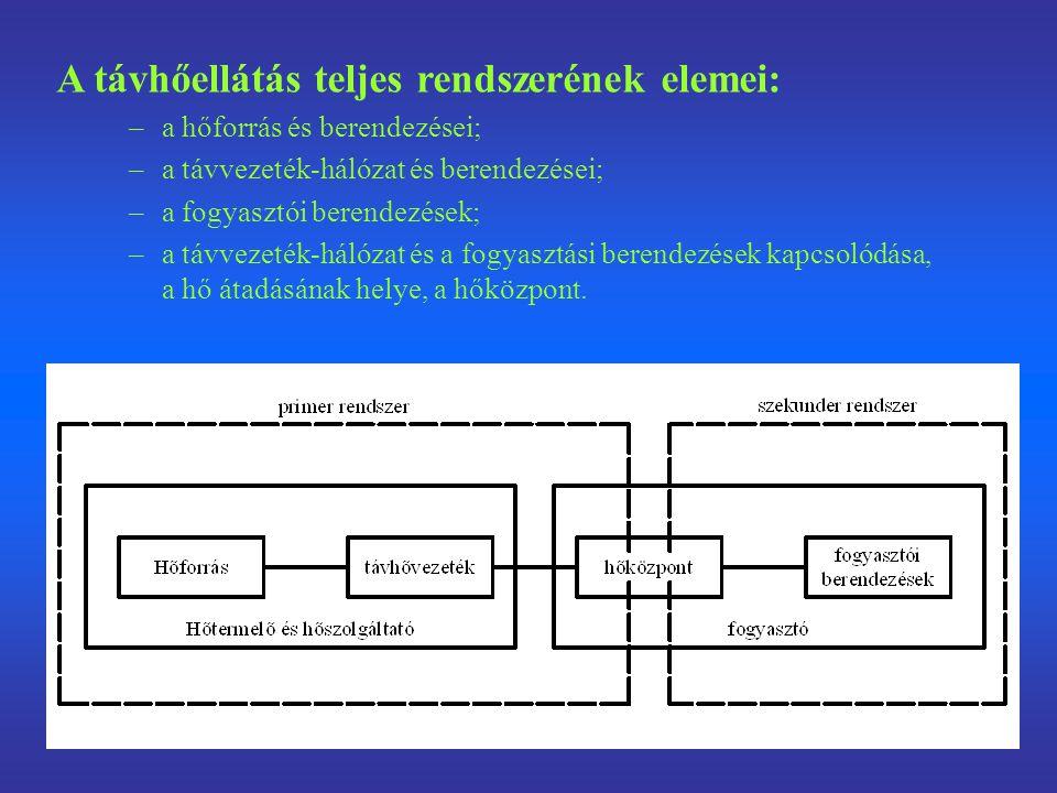 A távhőellátás teljes rendszerének elemei: –a hőforrás és berendezései; –a távvezeték-hálózat és berendezései; –a fogyasztói berendezések; –a távvezeték-hálózat és a fogyasztási berendezések kapcsolódása, a hő átadásának helye, a hőközpont.