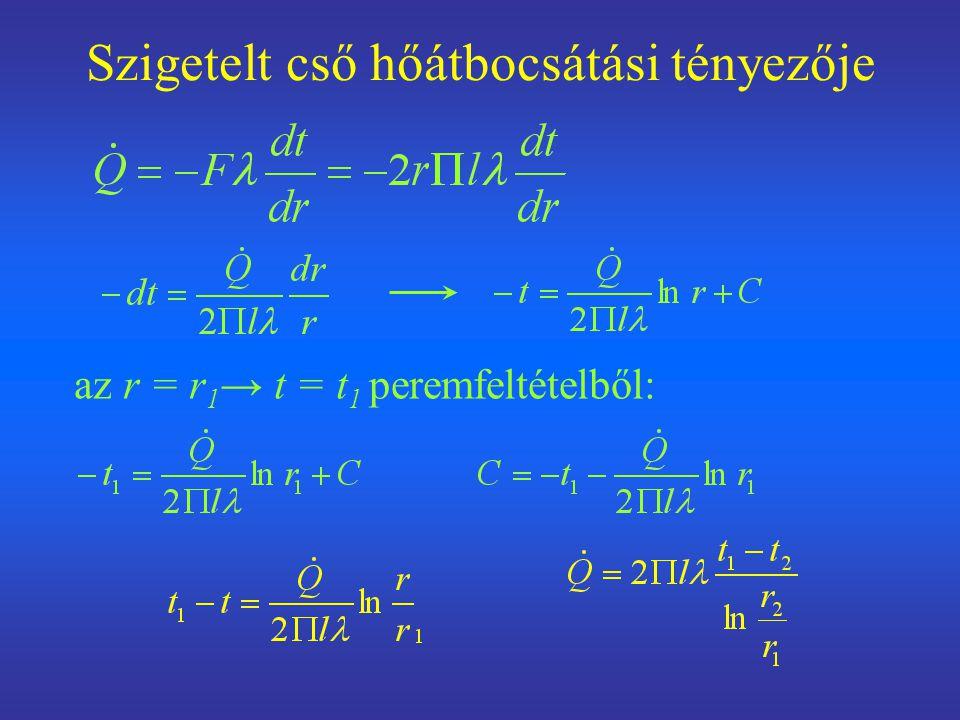 Szigetelt cső hőátbocsátási tényezője az r = r 1 → t = t 1 peremfeltételből: