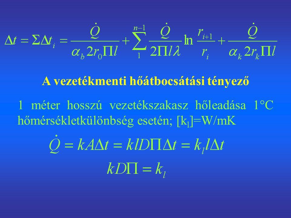 A vezetékmenti hőátbocsátási tényező 1 méter hosszú vezetékszakasz hőleadása 1°C hőmérsékletkülönbség esetén; [k l ]=W/mK