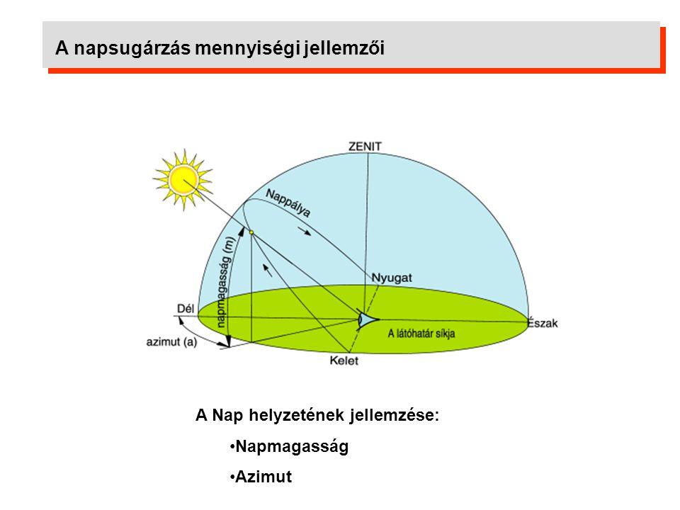 A Nappálya A napsugárzás mennyiségi jellemzői