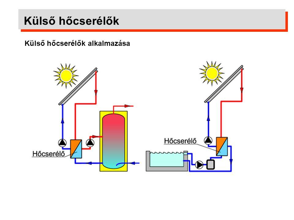 Külső hőcserélők Lemezes hőcserélők felépítése Hőmérséklet viszonyok a hőcserélőben