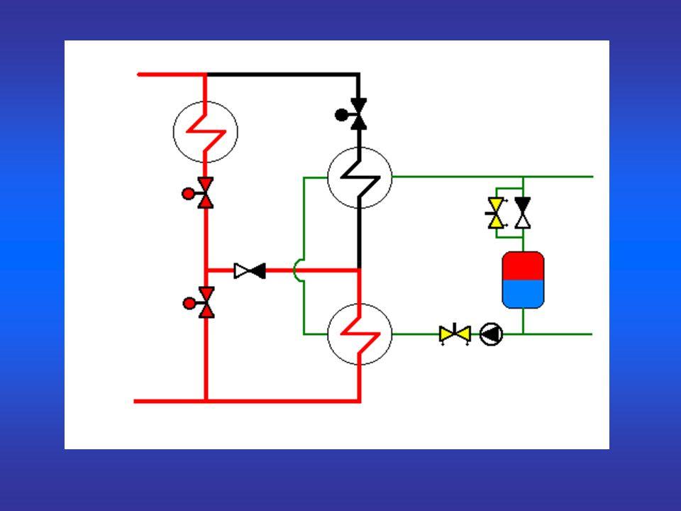 A gőz távhővezetékrendszer alkalmazásának előnyei és hátrányai Előnyök nagyobb az 1 kg közeggel szállítható hőmennyiség w cső =20-50 m/s → adott vezetékmérettel nagyobb hőáram szállítható (nagyobb Δp mellett) a jobb hőátadási tényező miatt kisebb hőátadó felület szükséges Hátrányok a kondenzkezelés nehézségei → bonyolult rendszerkialakítás magas közeghőmérséklet kis hőigény esetén is → nagy hőveszteség igényes vízkezelés, jelentős vízveszteségek → jelentős vízkezelési költségek üzemeltetési nehézségek; a vizes rendszereknél nagyobb korróziós kockázat