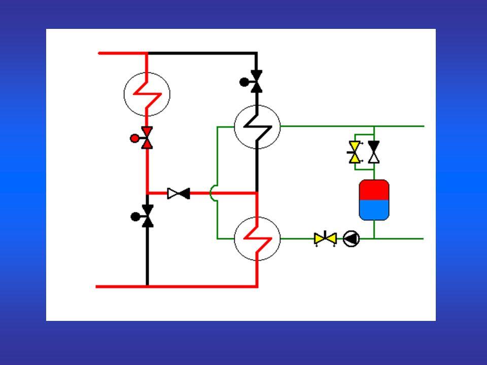 Kondenzvezeték p = 8 bar → 0,5 bar 0,12 kg/kg sarjúgőz 1,16 m 3 /kg 0,88 kg/kg kondenzátum 0,00105 m 3 /kg ▬► 139 liter sarjúgőz 0,92 liter kondenzátum 99,4 tf% sarjúgőz 0,6 tf% kondenzátum.