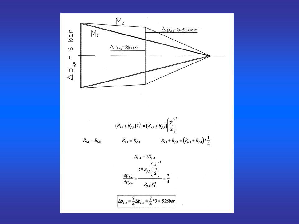 A forróvíz lehűlésének számítása Politropikus, súrlódásos, kívülről fűtött vagy hűtött stacionárius áramlás állandó áramlási keresztmetszetű csőben Az energiaegyenlet: Differenciálva: A mozgási egyenlet: Euler-egyenlet: