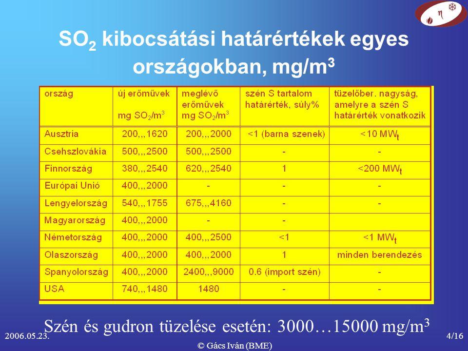 2006.05.23. © Gács Iván (BME) 4/16 SO 2 kibocsátási határértékek egyes országokban, mg/m 3 Szén és gudron tüzelése esetén: 3000…15000 mg/m 3