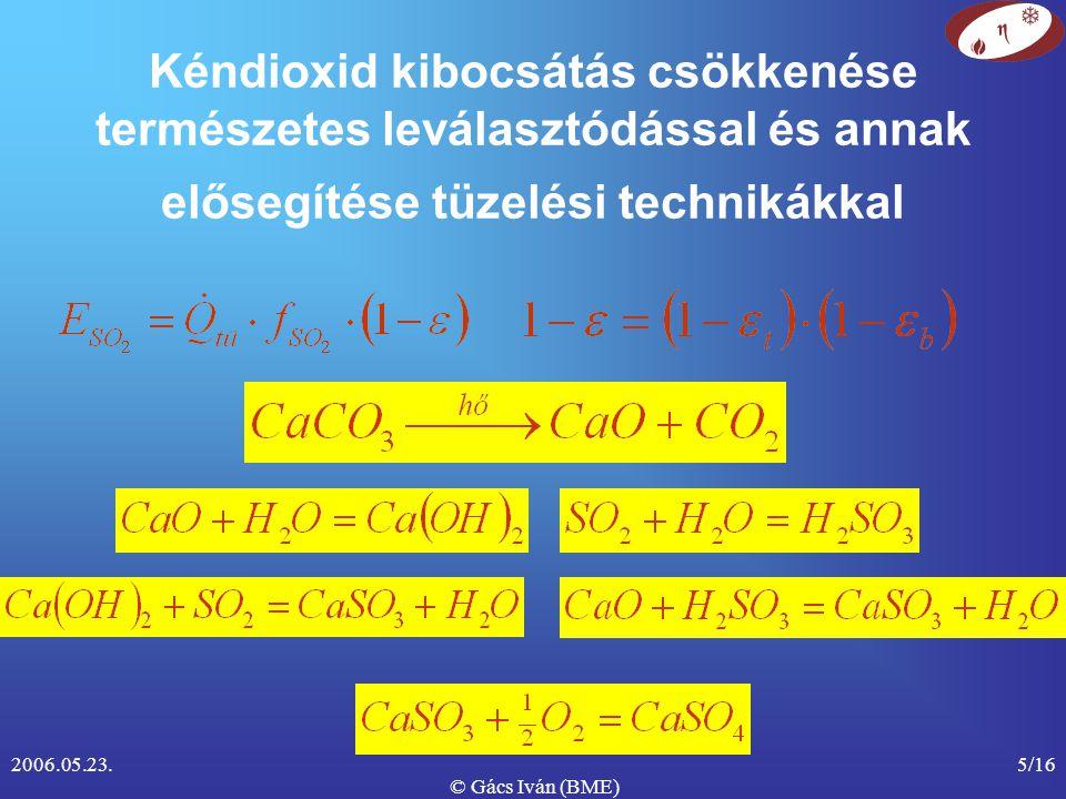 2006.05.23. © Gács Iván (BME) 5/16 Kéndioxid kibocsátás csökkenése természetes leválasztódással és annak elősegítése tüzelési technikákkal