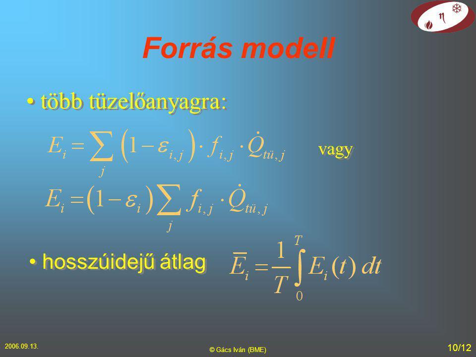 2006.09.13. © Gács Iván (BME) 10/12 Forrás modell több tüzelőanyagra: vagy hosszúidejű átlag