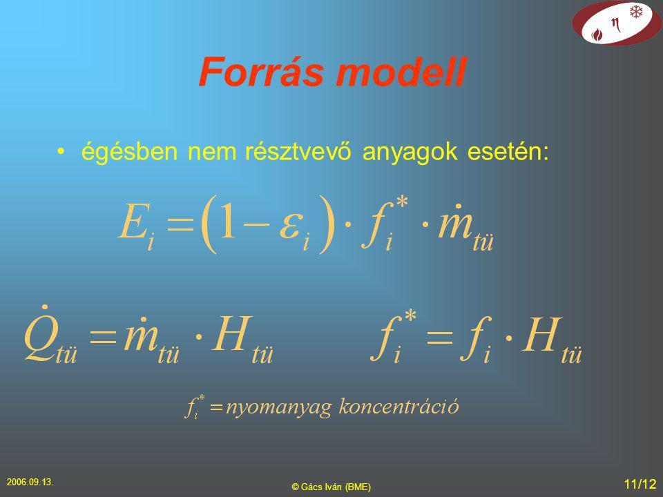 2006.09.13. © Gács Iván (BME) 11/12 Forrás modell égésben nem résztvevő anyagok esetén: