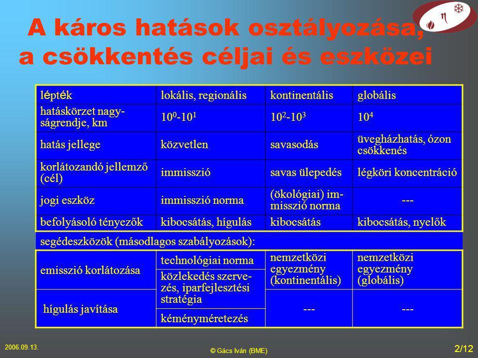 2006.09.13. © Gács Iván (BME) 2/12 A káros hatások osztályozása, a csökkentés céljai és eszközei l é pt é k lokális, regionáliskontinentálisglobális h
