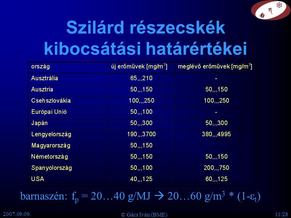 2007.09.09. © Gács Iván (BME) 11/28 Szilárd részecskék kibocsátási határértékei barnaszén: f p = 20…40 g/MJ  20…60 g/m 3 * (1-ε t )