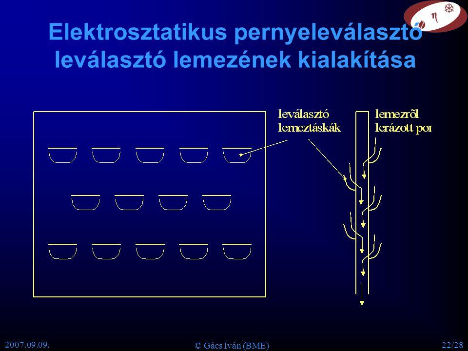 2007.09.09. © Gács Iván (BME) 22/28 Elektrosztatikus pernyeleválasztó leválasztó lemezének kialakítása