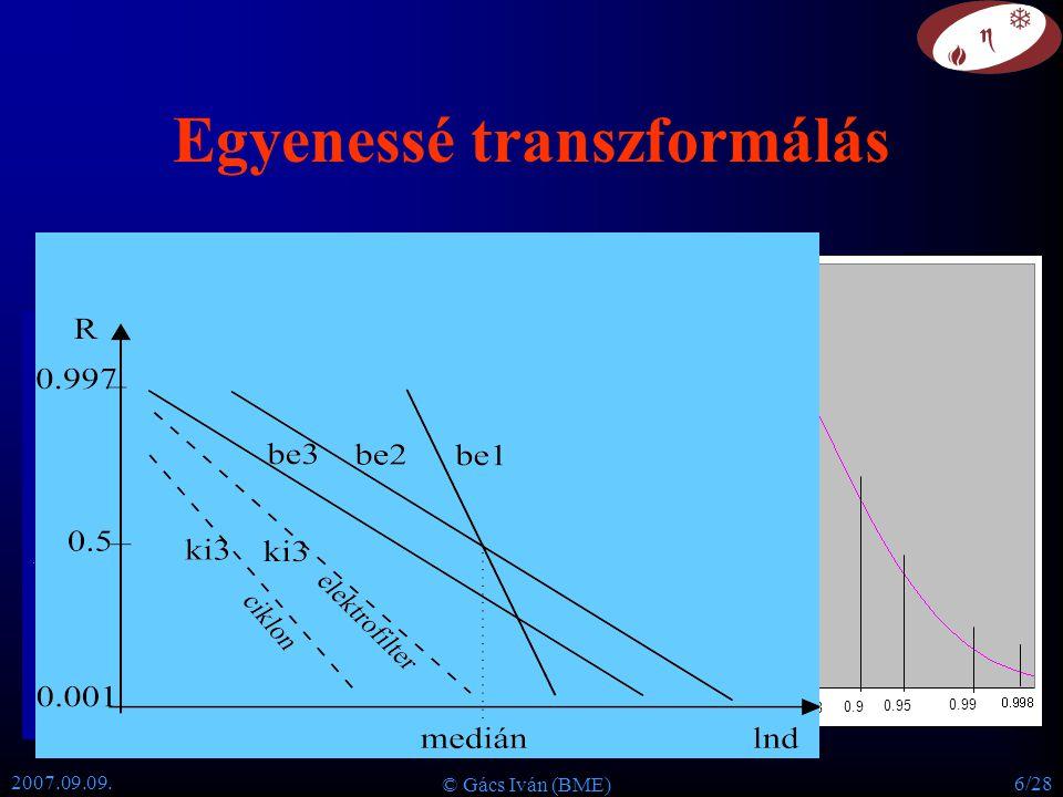 2007.09.09. © Gács Iván (BME) 6/28 Egyenessé transzformálás R, integrális (szitamaradék) görbe 0 0,5 1 ln d 0.050.95 0.4 0.6 0.1 0.9 0.20.8 0.3 0.7 0.