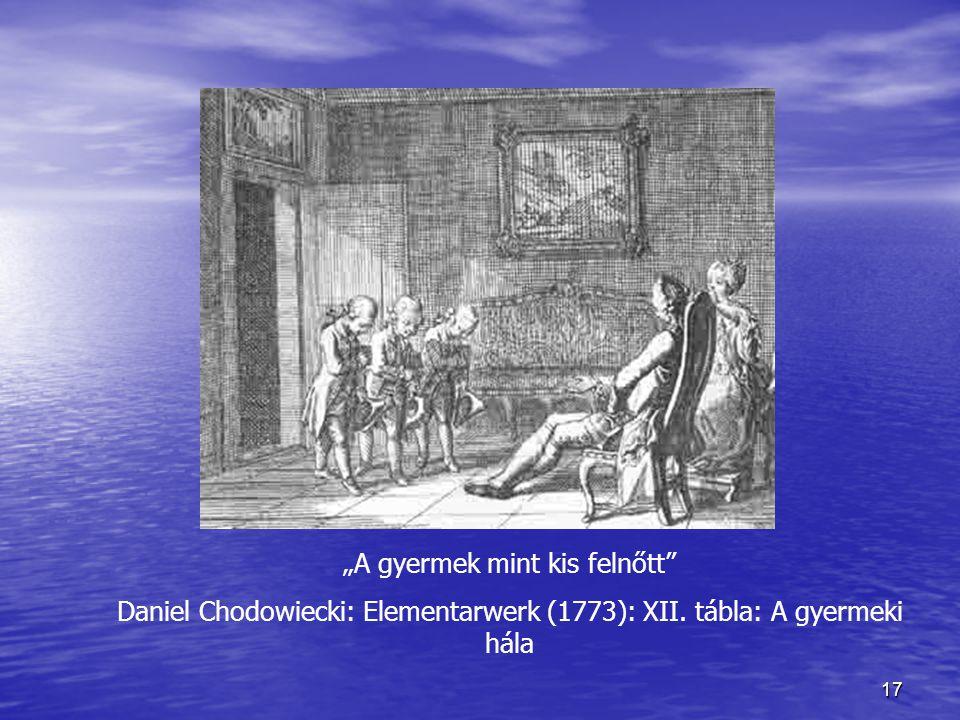 """17 """"A gyermek mint kis felnőtt"""" Daniel Chodowiecki: Elementarwerk (1773): XII. tábla: A gyermeki hála"""