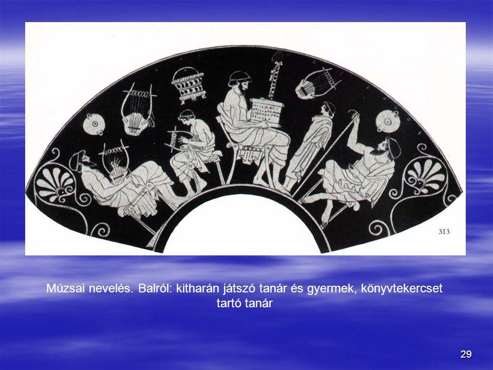 29 Múzsai nevelés. Balról: kitharán játszó tanár és gyermek, könyvtekercset tartó tanár
