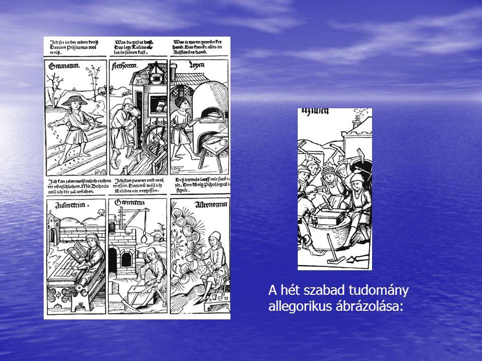 A hét szabad tudomány allegorikus ábrázolása: