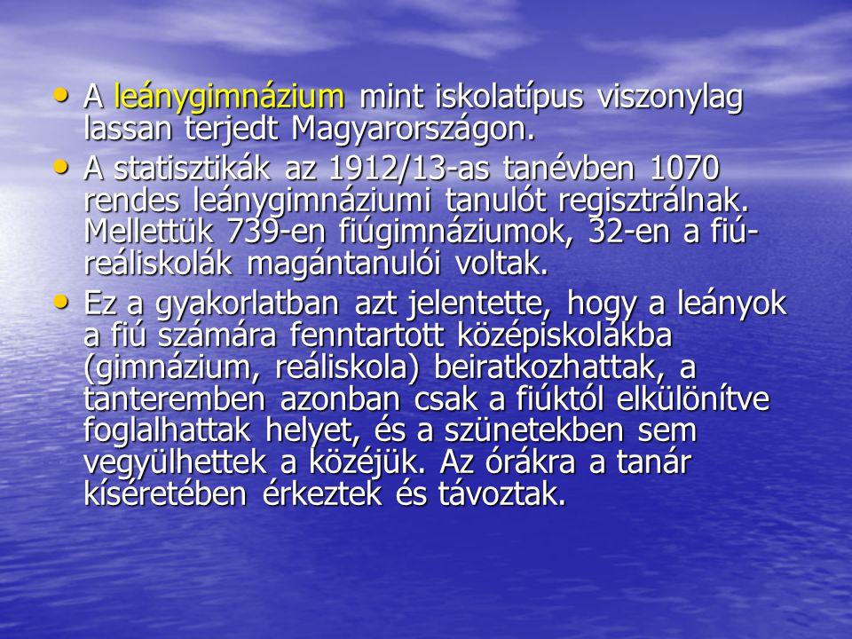 A leánygimnázium mint iskolatípus viszonylag lassan terjedt Magyarországon.