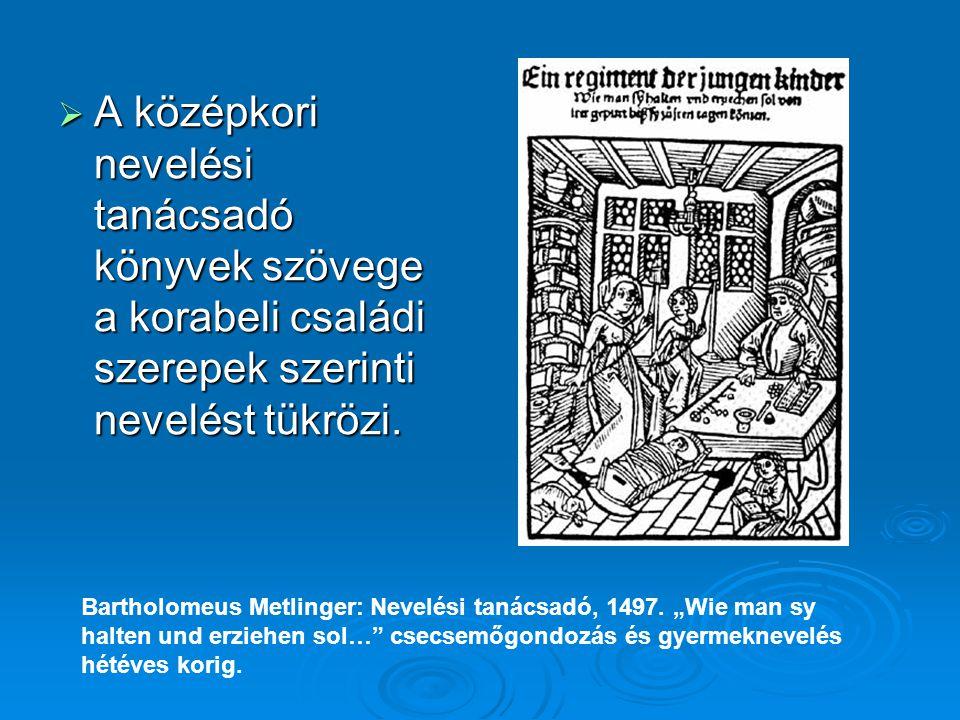  A középkori nevelési tanácsadó könyvek szövege a korabeli családi szerepek szerinti nevelést tükrözi. Bartholomeus Metlinger: Nevelési tanácsadó, 14