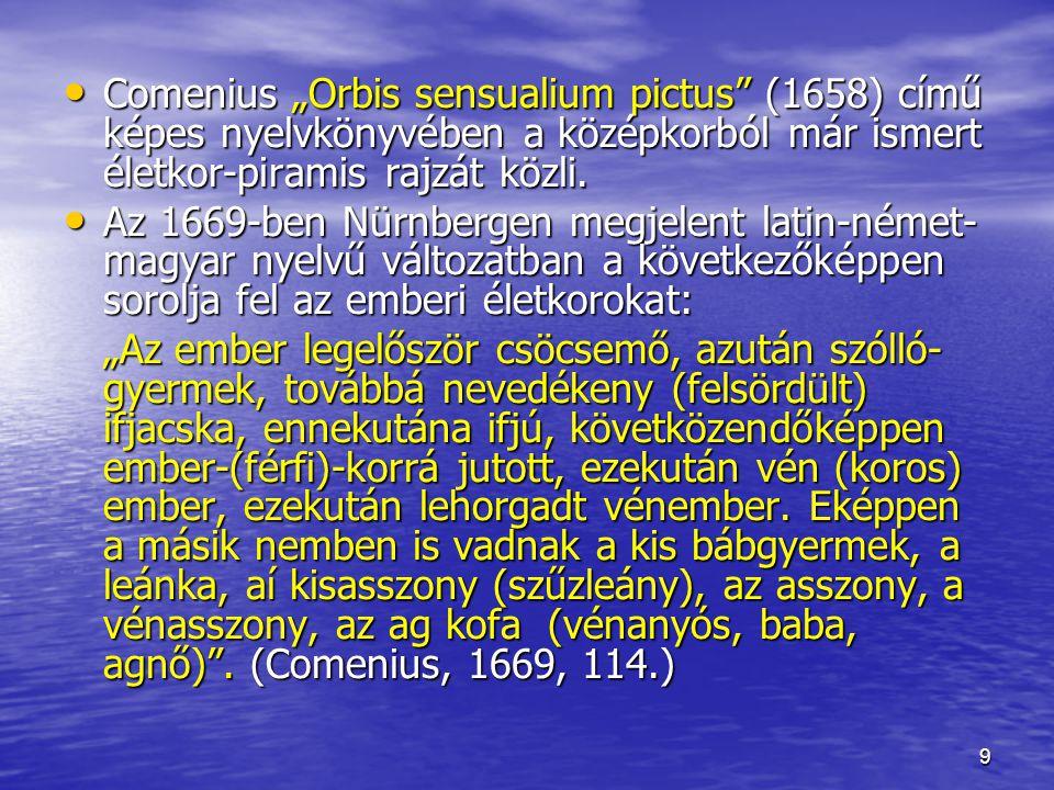 """9 Comenius """"Orbis sensualium pictus"""" (1658) című képes nyelvkönyvében a középkorból már ismert életkor-piramis rajzát közli. Comenius """"Orbis sensualiu"""