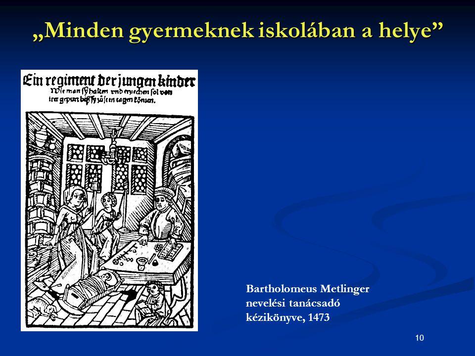 """10 """"Minden gyermeknek iskolában a helye"""" Bartholomeus Metlinger nevelési tanácsadó kézikönyve, 1473"""