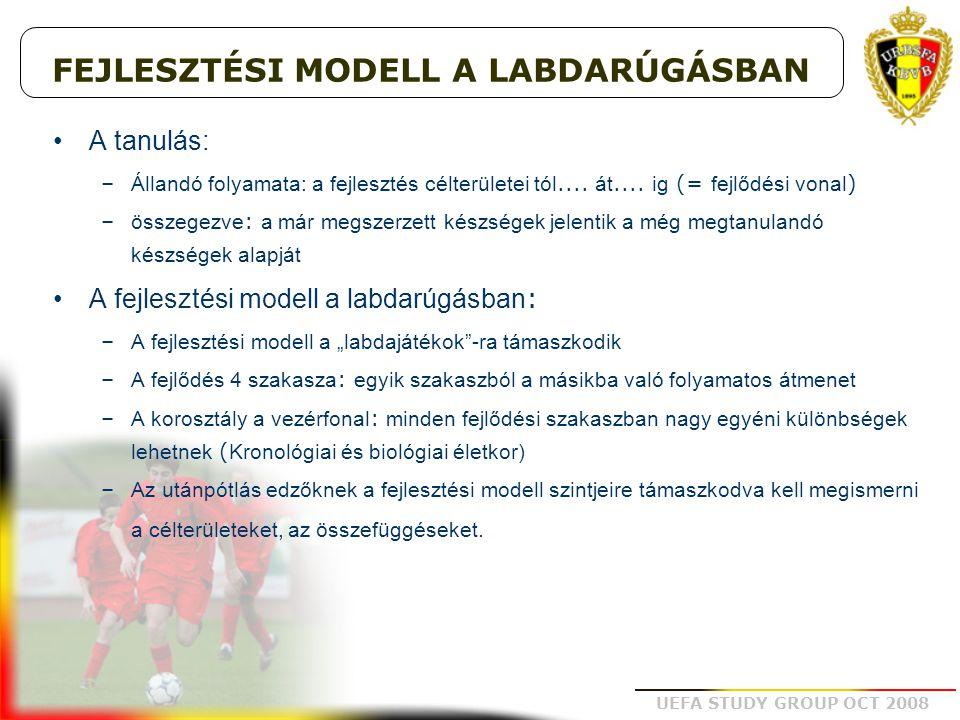 UEFA STUDY GROUP OCT 2008 A tanulás: – Állandó folyamata: a fejlesztés célterületei tól.... át.... ig (= fejlődési vonal ) – összegezve : a már megsze