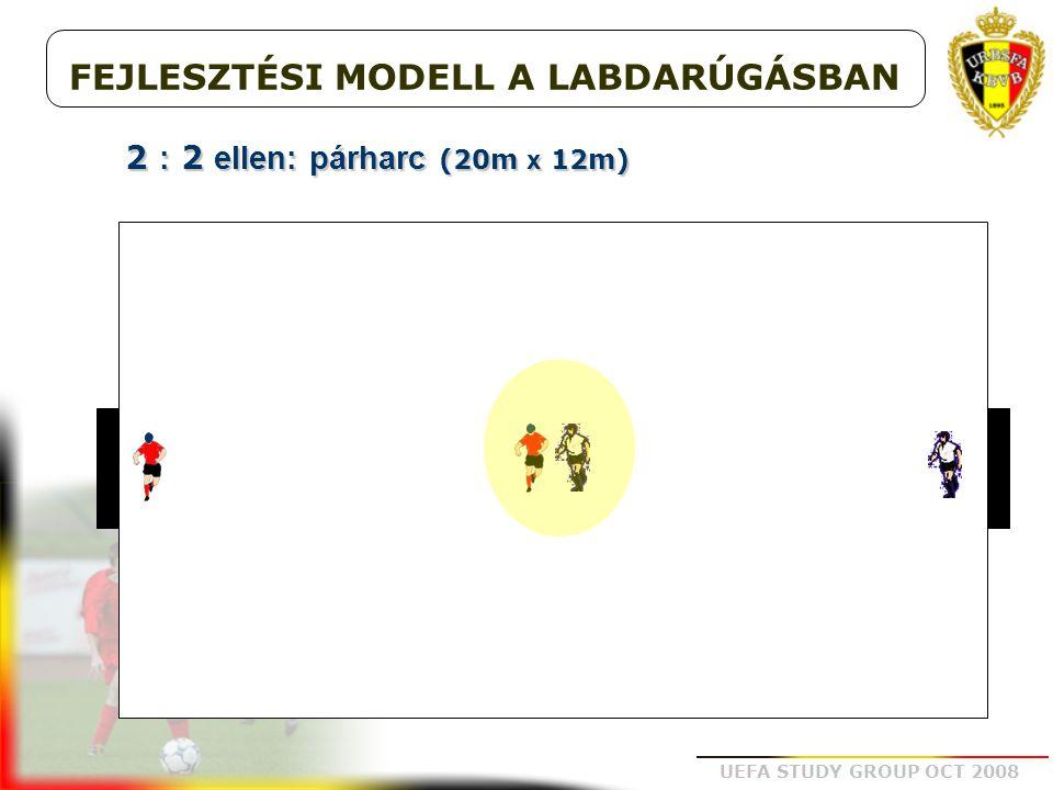 UEFA STUDY GROUP OCT 2008 2 : 2 ellen: párharc (20m x 12m) FEJLESZTÉSI MODELL A LABDARÚGÁSBAN