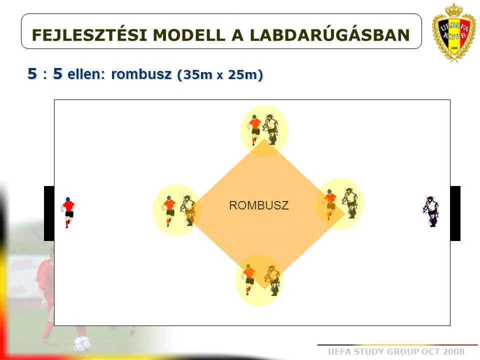 UEFA STUDY GROUP OCT 2008 5 : 5 ellen: rombusz (35m x 25m) FEJLESZTÉSI MODELL A LABDARÚGÁSBAN ROMBUSZ