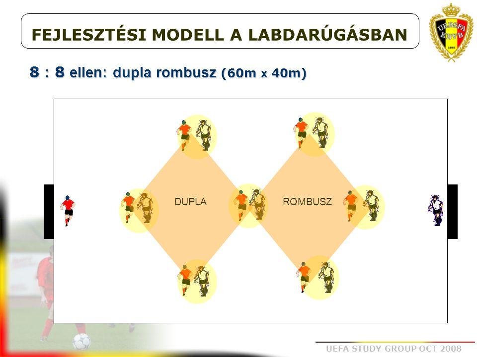 UEFA STUDY GROUP OCT 2008 8 : 8 ellen: dupla rombusz (60m x 40m) FEJLESZTÉSI MODELL A LABDARÚGÁSBAN DUPLAROMBUSZ