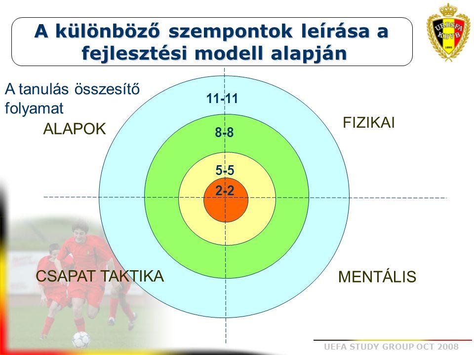 UEFA STUDY GROUP OCT 2008 11-11 ALAPOK CSAPAT TAKTIKA FIZIKAI MENTÁLIS A tanulás összesítő folyamat 8-8 5-5 2-2 A különböző szempontok leírása a fejle
