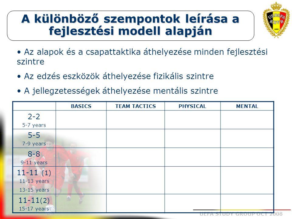 UEFA STUDY GROUP OCT 2008 A különböző szempontok leírása a fejlesztési modell alapján BASICSTEAM TACTICSPHYSICALMENTAL 2-2 5-7 years 5-5 7-9 years 8-8